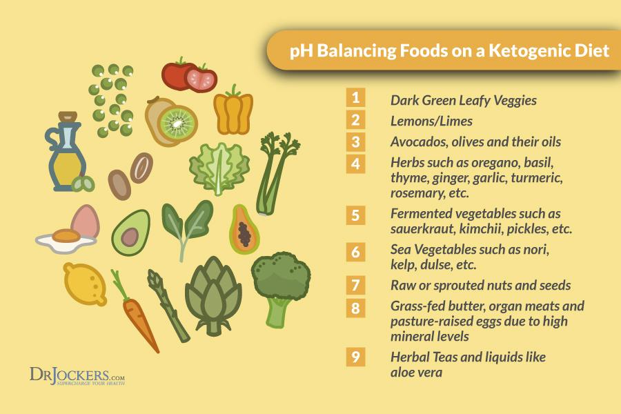 keto-alkaline diet weight loss